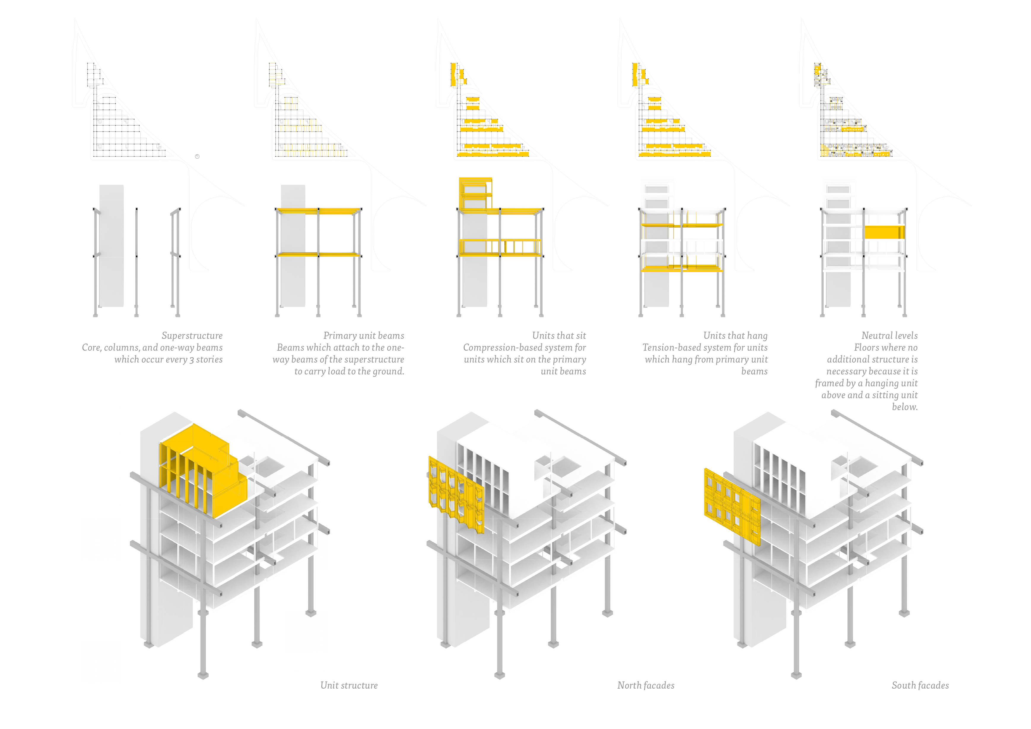 Serenali architecture structural diagram pooptronica Choice Image